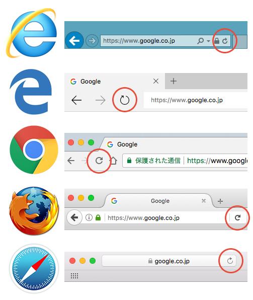 ウェブブラウザの更新ボタン一覧